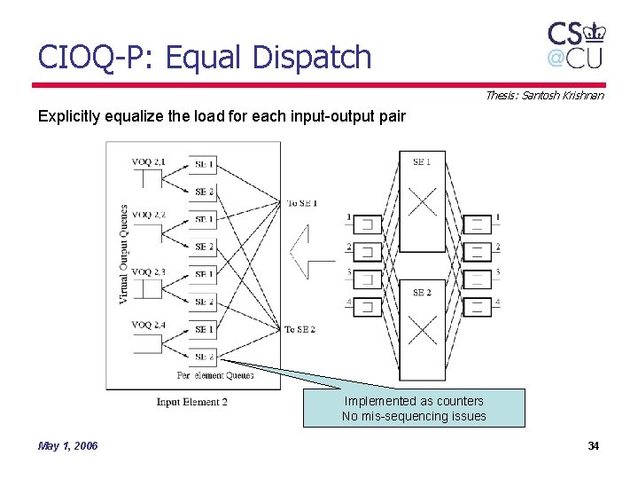 CIOQ-P: Equal Dispatch Thesis: Santosh Krishnan Explicitly equalize the load for each input-output pair