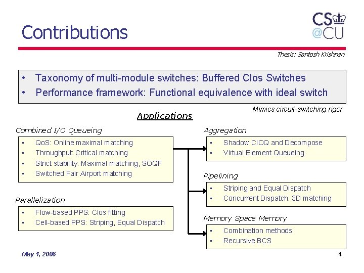 Contributions Thesis: Santosh Krishnan • Taxonomy of multi-module switches: Buffered Clos Switches • Performance
