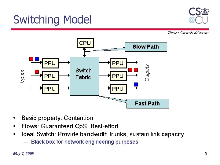 Switching Model Thesis: Santosh Krishnan CPU PPU PPU Switch Fabric Outputs Inputs PPU Slow