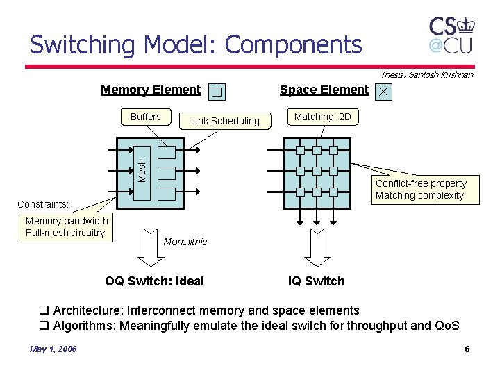 Switching Model: Components Thesis: Santosh Krishnan Memory Element Link Scheduling Matching: 2 D Mesh
