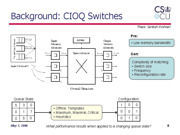 Background: CIOQ Switches Thesis: Santosh Krishnan Pro: • Low memory bandwidth Con: Complexity of