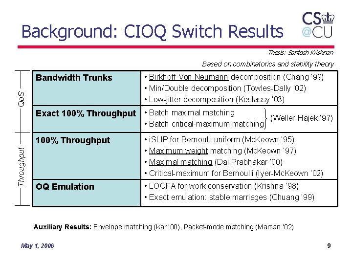 Background: CIOQ Switch Results Thesis: Santosh Krishnan Based on combinatorics and stability theory Qo.