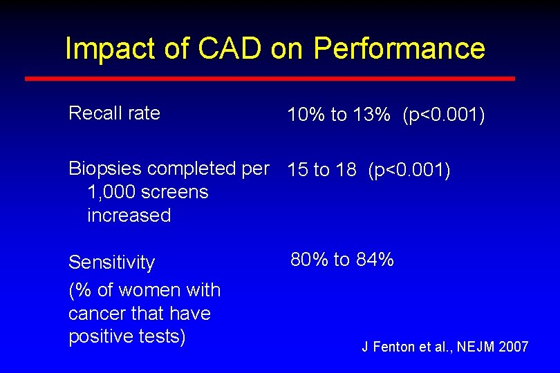 Impact of CAD on Performance Recall rate 10% to 13% (p<0. 001) Biopsies completed