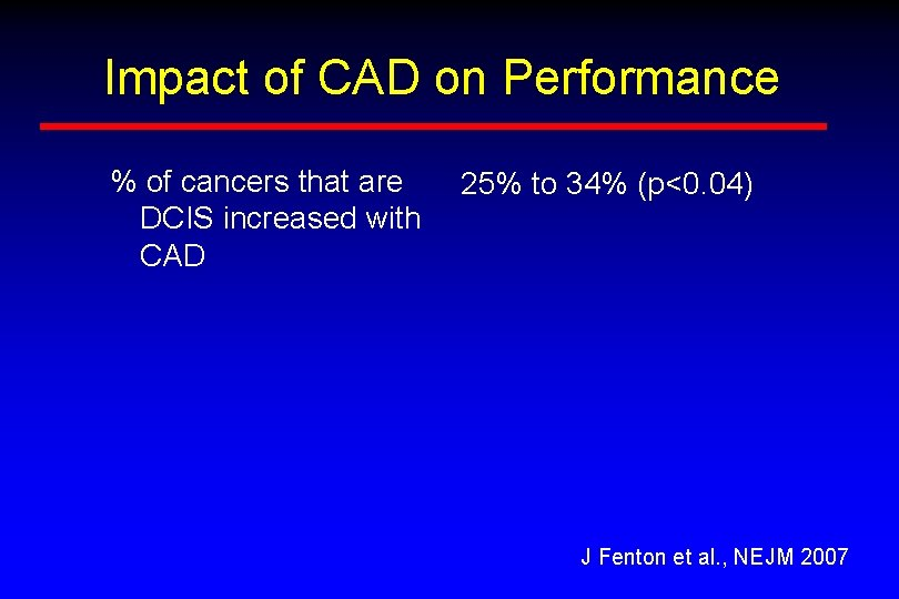 Impact of CAD on Performance % of cancers that are DCIS increased with CAD