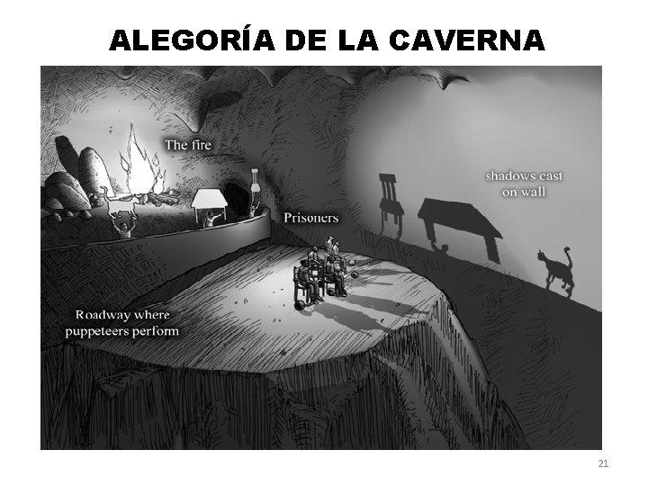 ALEGORÍA DE LA CAVERNA 21