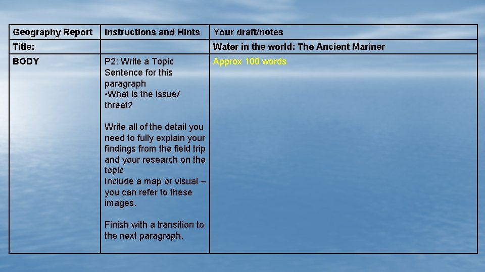 Geography Report Instructions and Hints Title: BODY Your draft/notes Water in the world: The