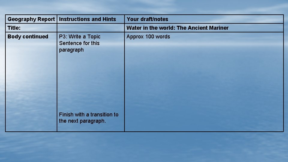 Geography Report Instructions and Hints Your draft/notes Title: Water in the world: The Ancient