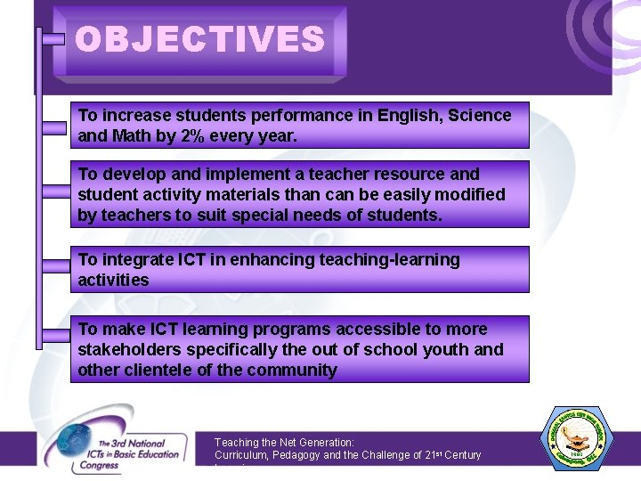 OBJECTIVES To increase students performance in English, Science and Math by 2% every year.