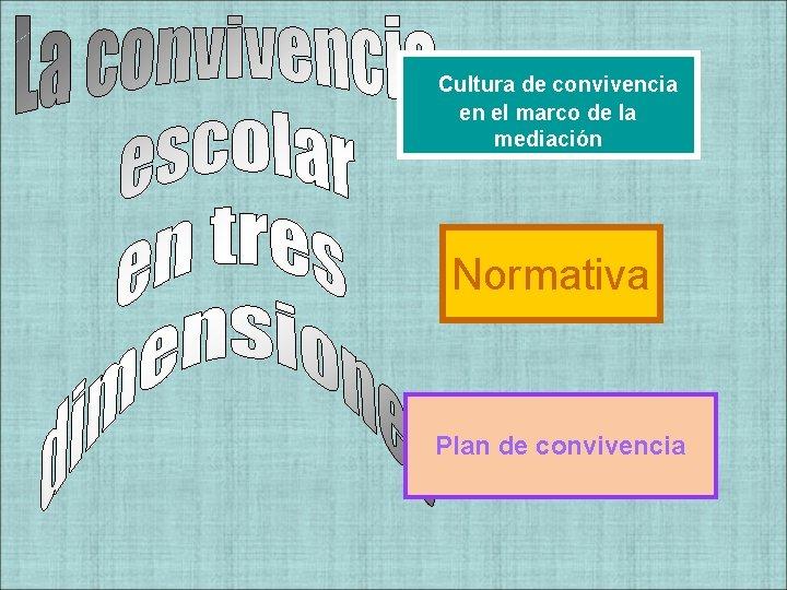 Cultura de convivencia en el marco de la mediación Normativa Plan de convivencia
