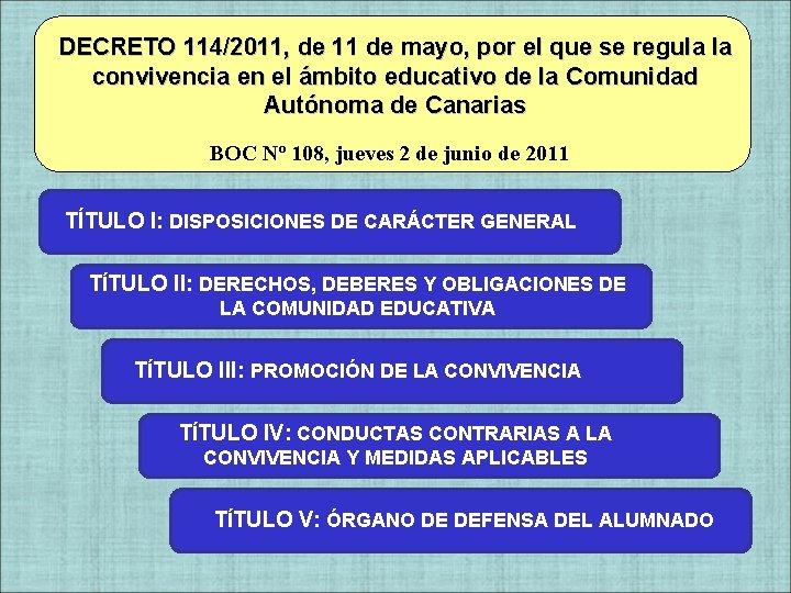 DECRETO 114/2011, de 11 de mayo, por el que se regula la convivencia en