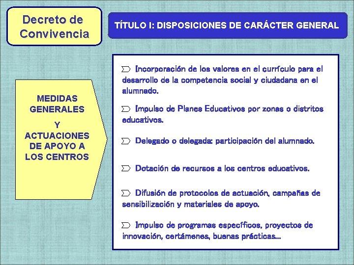 Decreto de Convivencia MEDIDAS GENERALES Y ACTUACIONES DE APOYO A LOS CENTROS TÍTULO I: