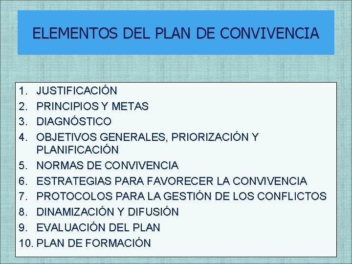 ELEMENTOS DEL PLAN DE CONVIVENCIA 1. 2. 3. 4. JUSTIFICACIÓN PRINCIPIOS Y METAS DIAGNÓSTICO