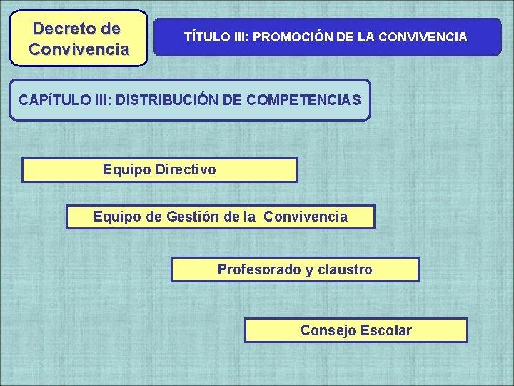 Decreto de Convivencia TÍTULO III: PROMOCIÓN DE LA CONVIVENCIA Decreto de CAPÍTULO III: DISTRIBUCIÓN