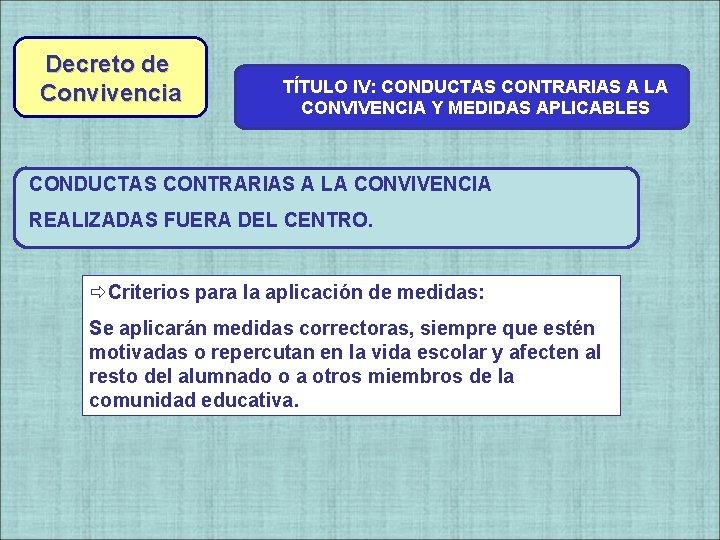 Decreto de Convivencia TÍTULO IV: CONDUCTAS CONTRARIAS A LA CONVIVENCIA Y MEDIDAS APLICABLES CONDUCTAS