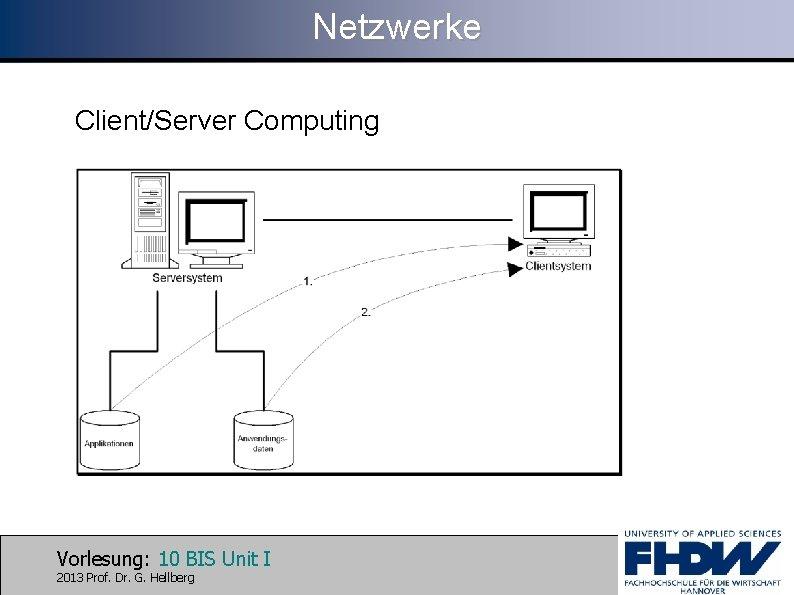 Netzwerke Client/Server Computing Vorlesung: 10 BIS Unit I 2013 Prof. Dr. G. Hellberg