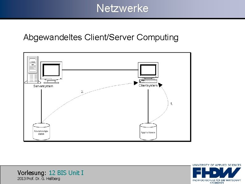 Netzwerke Abgewandeltes Client/Server Computing Vorlesung: 12 BIS Unit I 2013 Prof. Dr. G. Hellberg