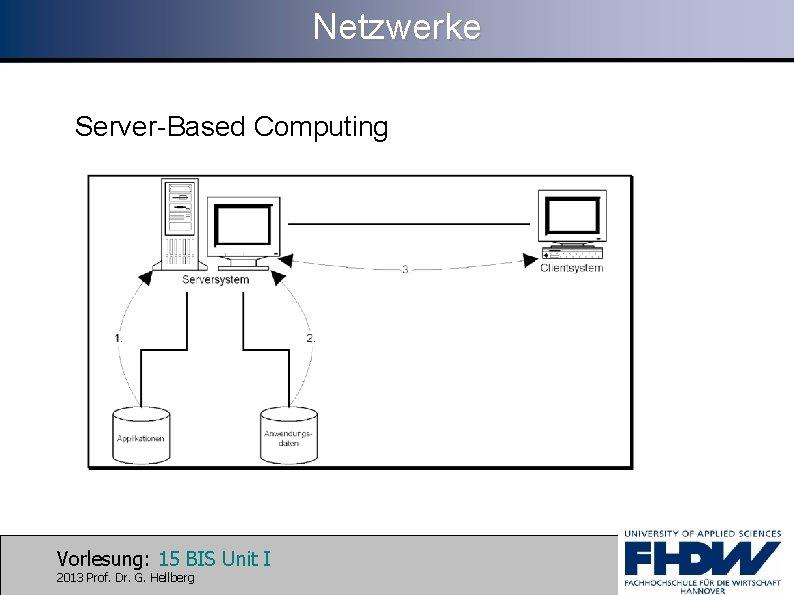 Netzwerke Server-Based Computing Vorlesung: 15 BIS Unit I 2013 Prof. Dr. G. Hellberg