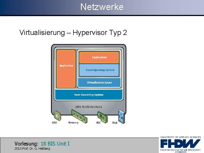 Netzwerke Virtualisierung – Hypervisor Typ 2 Vorlesung: 18 BIS Unit I 2013 Prof. Dr.