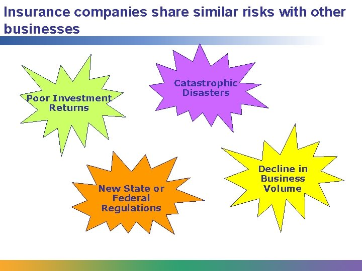 Insurance companies share similar risks with other businesses Poor Investment Returns New State or