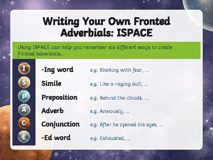 Writing Your Own Fronted Adverbials: ISPACE Using ISPACE can help you remember six different