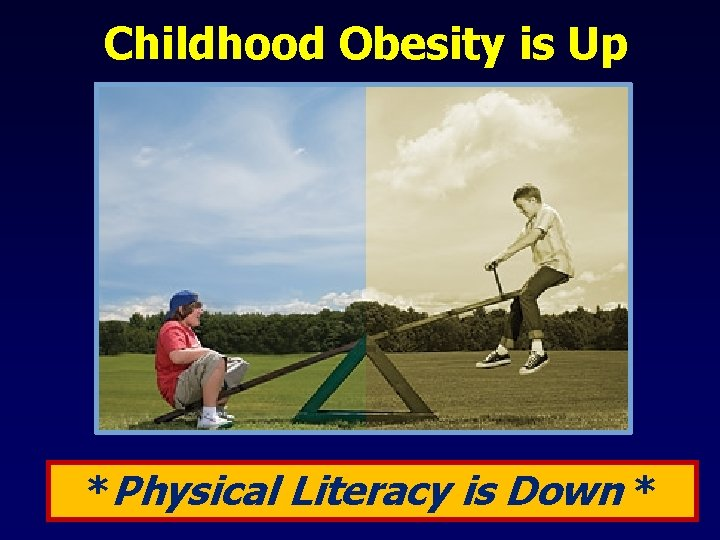 Childhood Obesity is Up *Physical Literacy is Down *