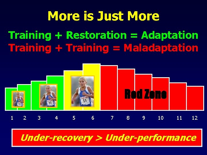 More is Just More Training + Restoration = Adaptation Training + Training = Maladaptation