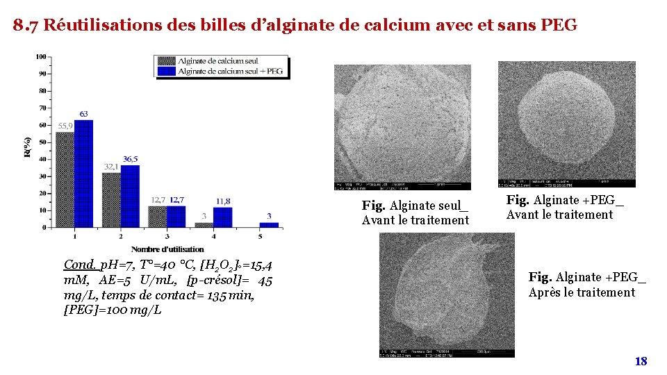 8. 7 Réutilisations des billes d'alginate de calcium avec et sans PEG Fig. Alginate
