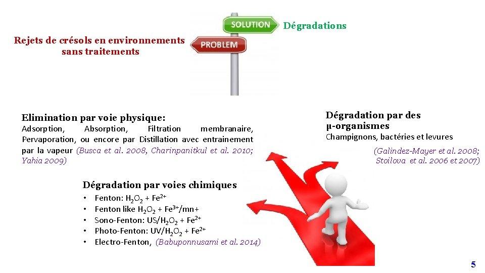 Dégradations Rejets de crésols en environnements sans traitements Elimination par voie physique: Adsorption, Absorption,