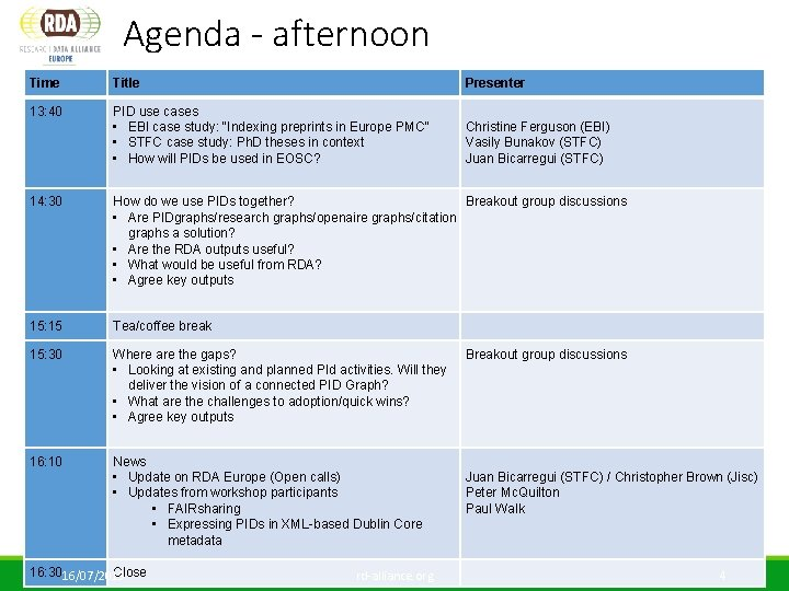 Agenda - afternoon Time Title Presenter 13: 40 PID use cases • EBI case