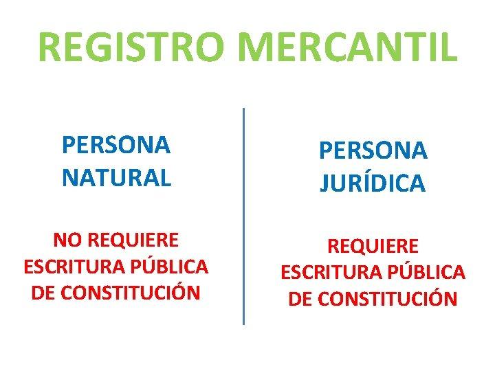 REGISTRO MERCANTIL PERSONA NATURAL PERSONA JURÍDICA NO REQUIERE ESCRITURA PÚBLICA DE CONSTITUCIÓN