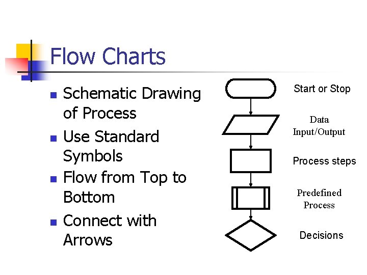 Flow Charts n n Schematic Drawing of Process Use Standard Symbols Flow from Top