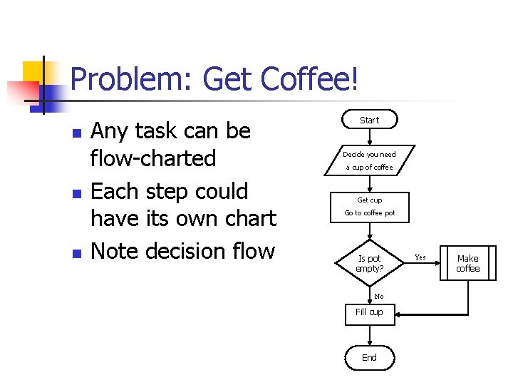 Problem: Get Coffee! n n n Any task can be flow-charted Each step could