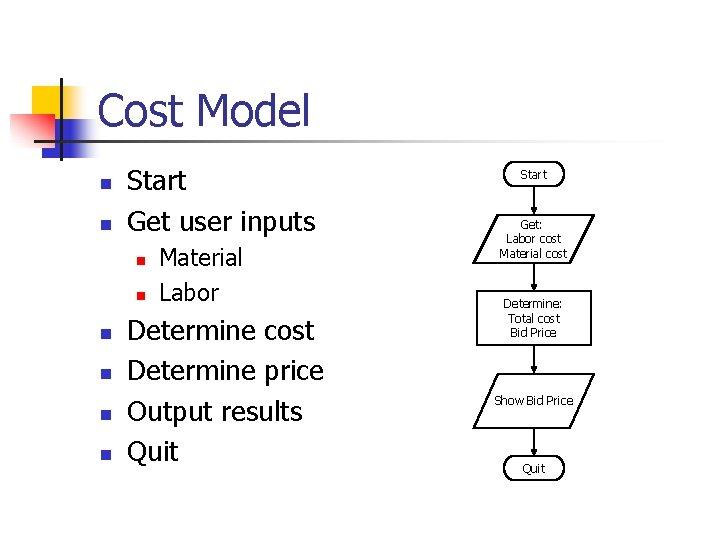 Cost Model n n Start Get user inputs n n n Material Labor Determine