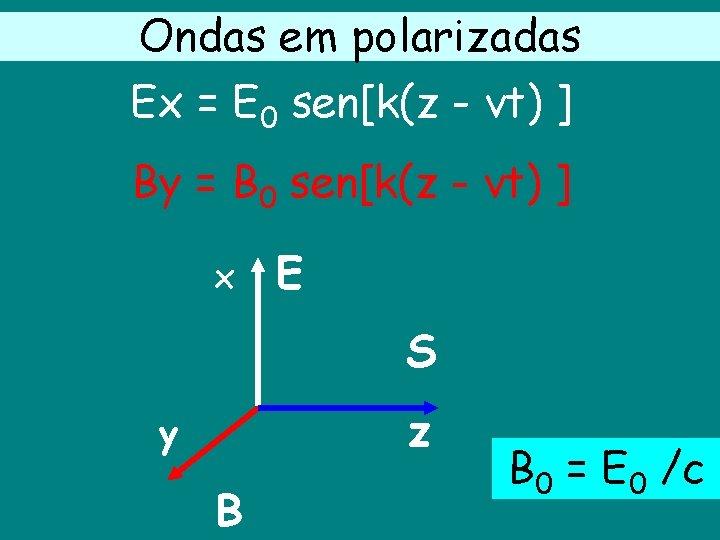 Ondas em polarizadas Ex = E 0 sen[k(z - vt) ] By = B