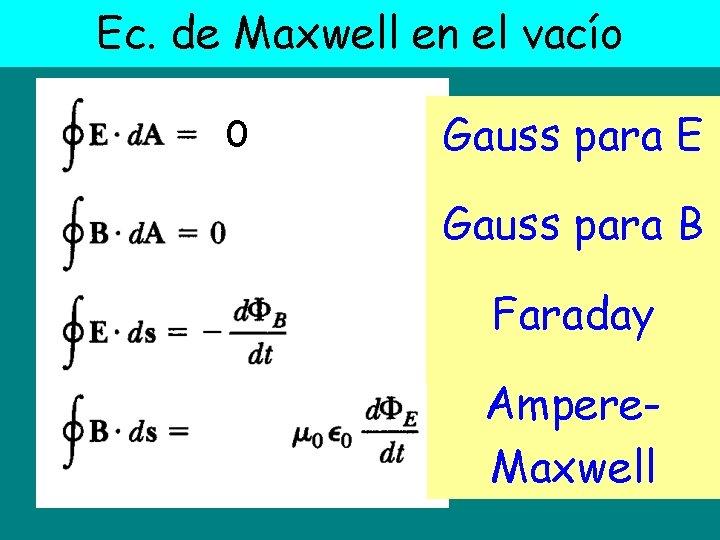 Ec. de Maxwell en el vacío 0 Gauss para E Gauss para B Faraday