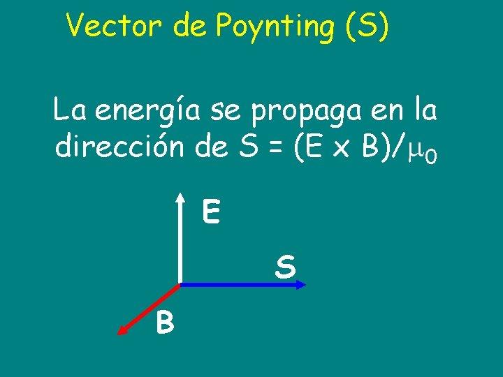 Vector de Poynting (S) La energía se propaga en la dirección de S =