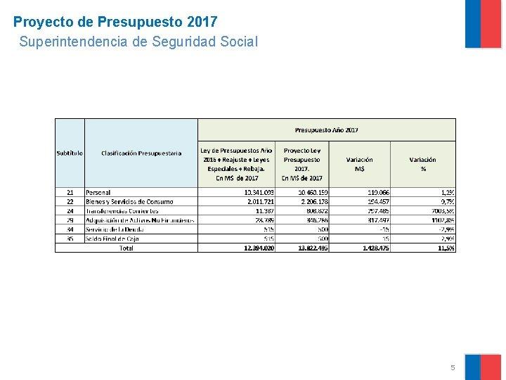 Proyecto de Presupuesto 2017 Superintendencia de Seguridad Social 5