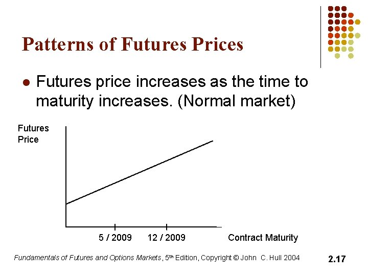 Patterns of Futures Prices l Futures price increases as the time to maturity increases.