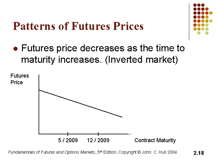Patterns of Futures Prices l Futures price decreases as the time to maturity increases.