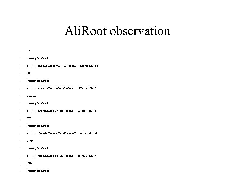 Ali. Root observation ● All ● Summary for selected: ● 0 ● CDB ●