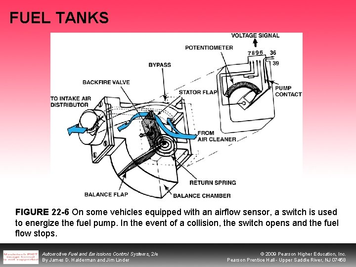 FUEL TANKS FIGURE 22 -6 On some vehicles equipped with an airflow sensor, a