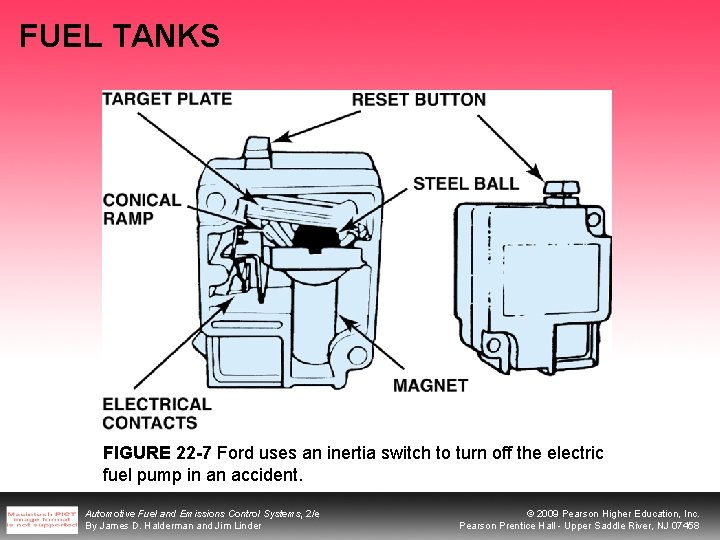 FUEL TANKS FIGURE 22 -7 Ford uses an inertia switch to turn off the