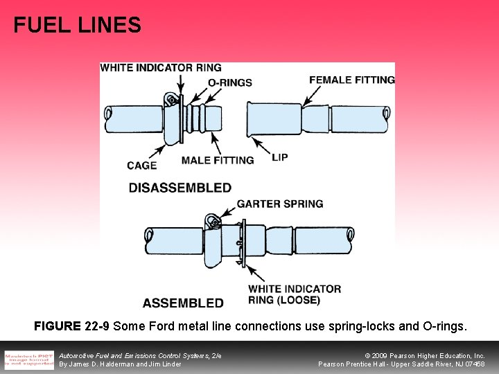 FUEL LINES FIGURE 22 -9 Some Ford metal line connections use spring-locks and O-rings.