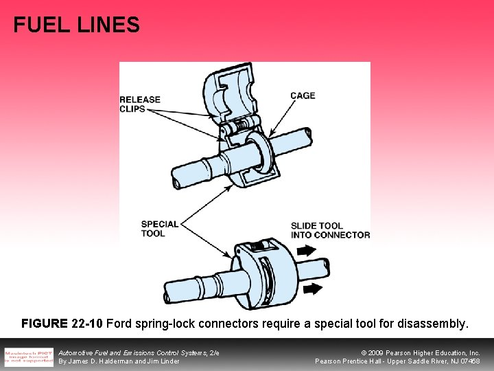 FUEL LINES FIGURE 22 -10 Ford spring-lock connectors require a special tool for disassembly.