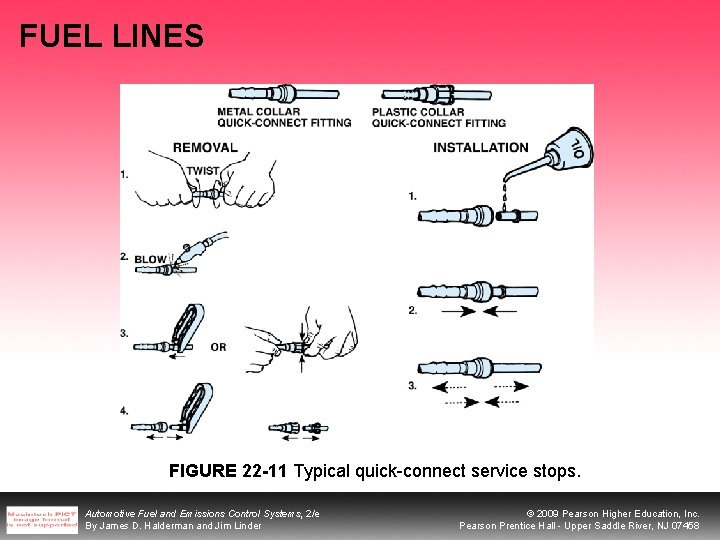 FUEL LINES FIGURE 22 -11 Typical quick-connect service stops. Automotive Fuel and Emissions Control