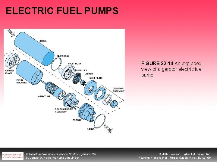 ELECTRIC FUEL PUMPS FIGURE 22 -14 An exploded view of a gerotor electric fuel