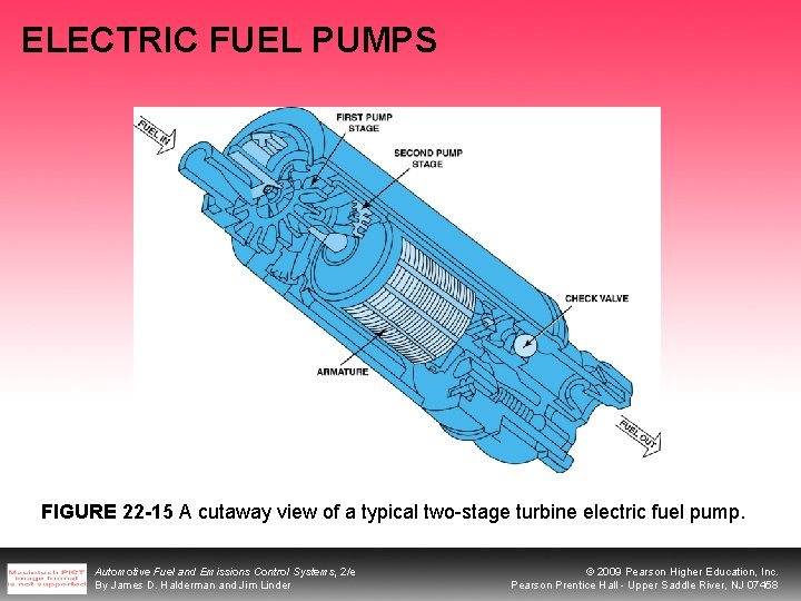 ELECTRIC FUEL PUMPS FIGURE 22 -15 A cutaway view of a typical two-stage turbine