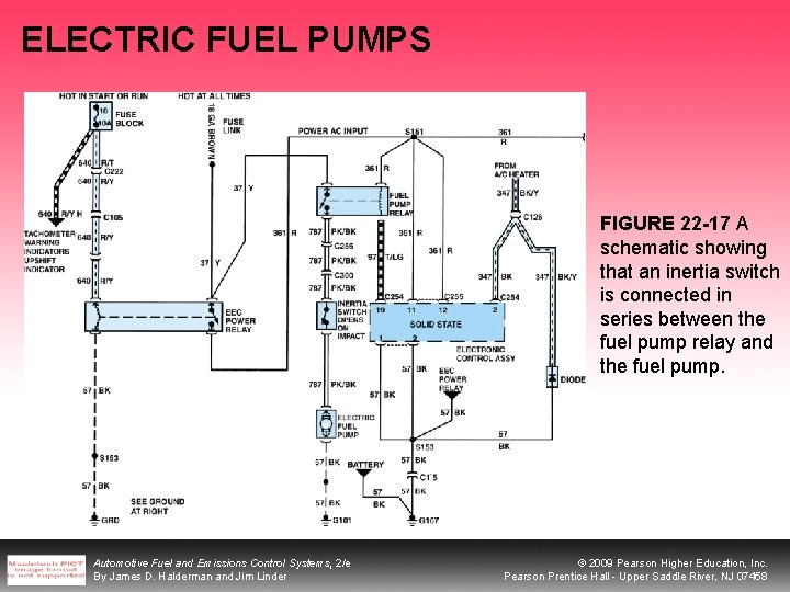 ELECTRIC FUEL PUMPS FIGURE 22 -17 A schematic showing that an inertia switch is