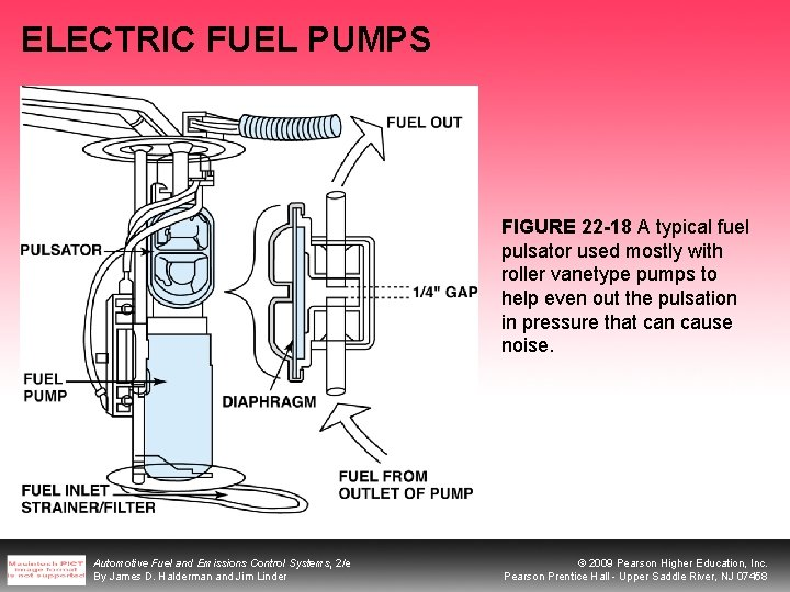 ELECTRIC FUEL PUMPS FIGURE 22 -18 A typical fuel pulsator used mostly with roller