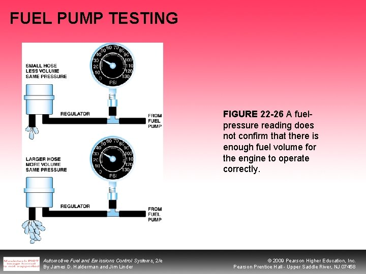 FUEL PUMP TESTING FIGURE 22 -26 A fuelpressure reading does not confirm that there